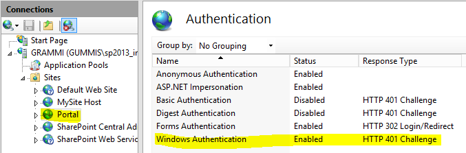sharepoint 2013 kerberos iis auth configuration