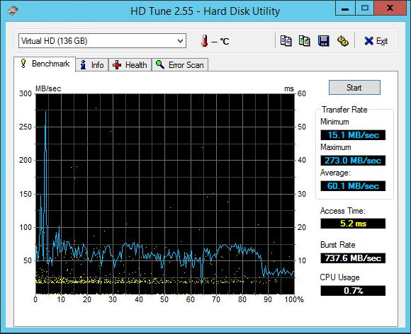 Azure Standard Tier G2